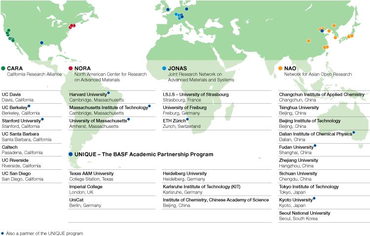 Innovation - BASF Online Report 2017